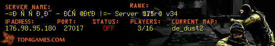 Top4games.com - games servers top list