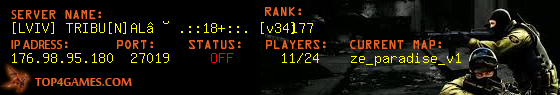 Top4games.com - games servers top list